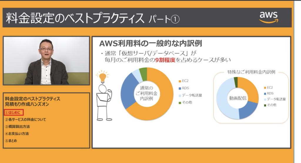 AWS利用料の一般的な内訳例